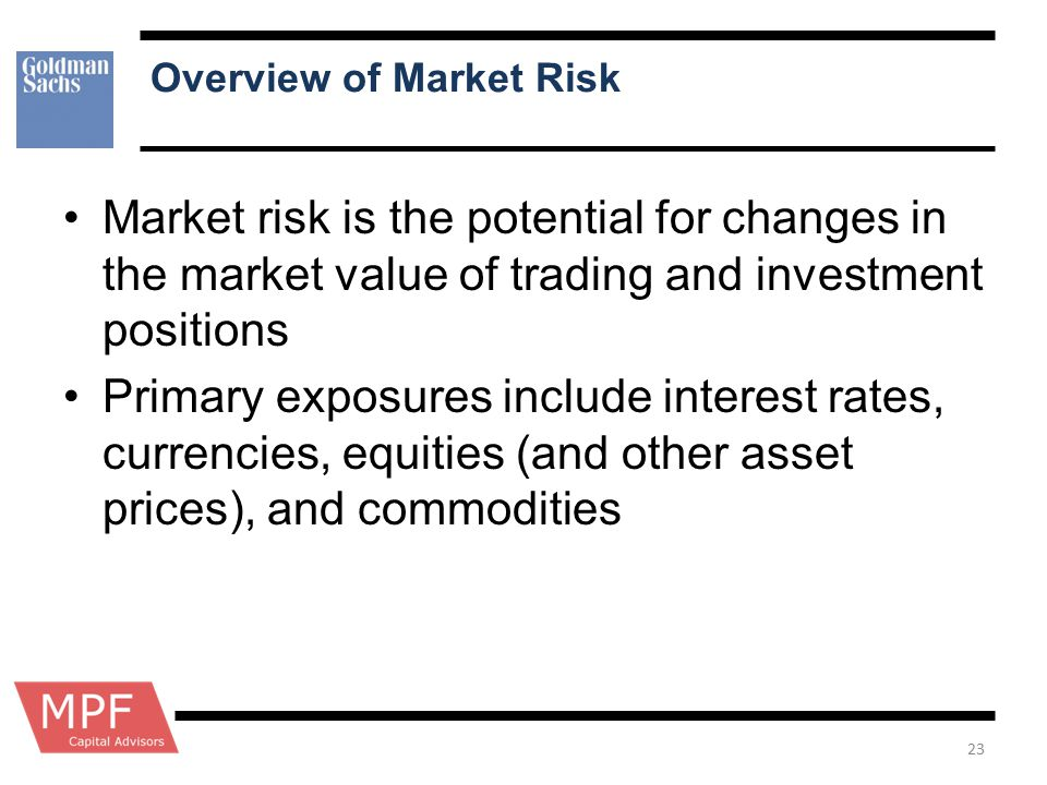 Overview of Market Risk