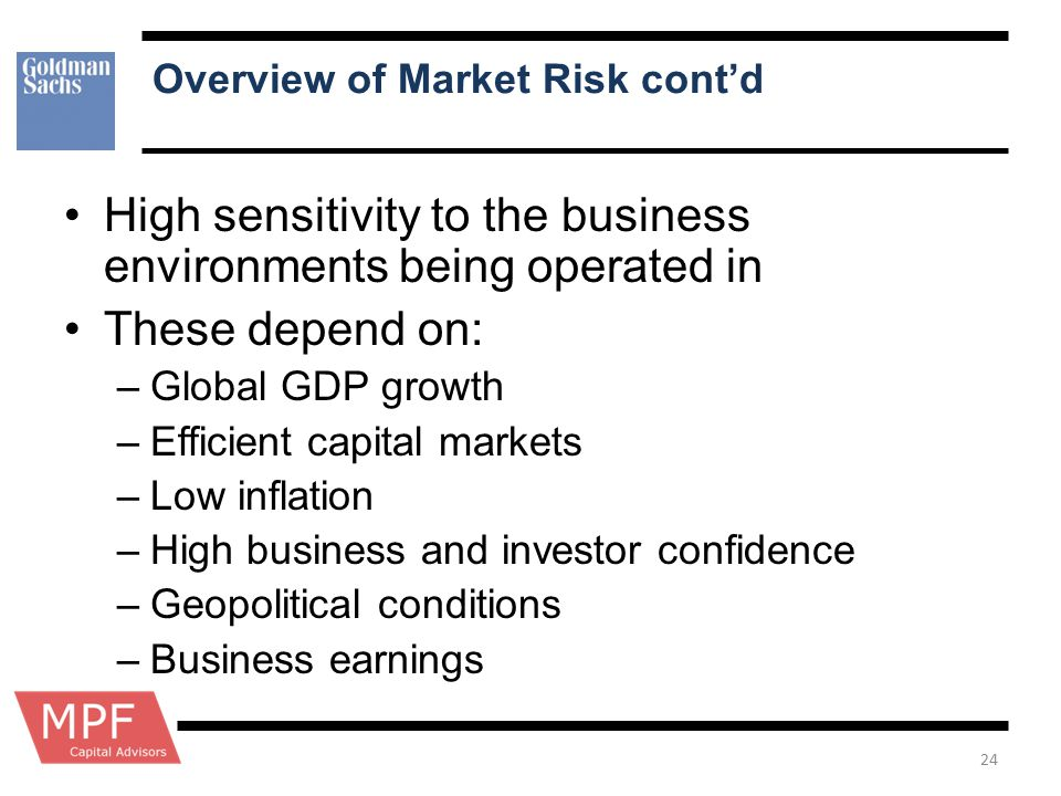 Overview of Market Risk cont'd