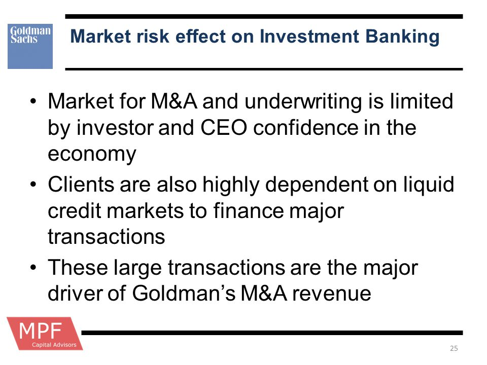 Market risk effect on Investment Banking