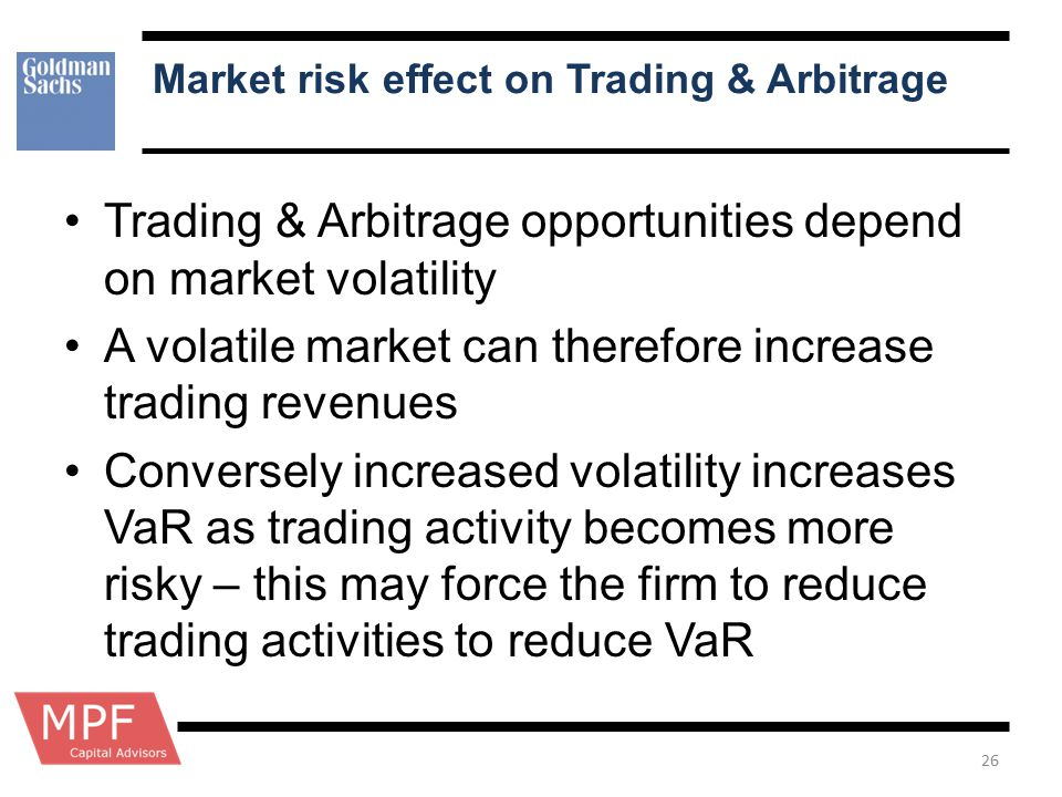 Market risk effect on Trading & Arbitrage