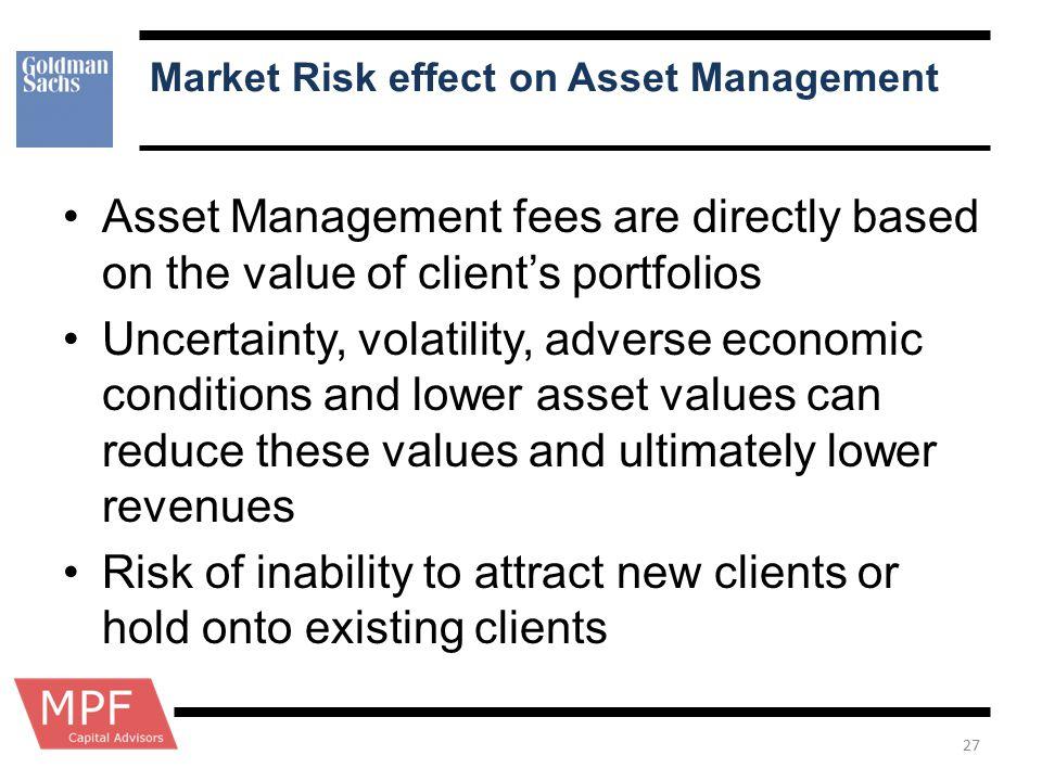 Market Risk effect on Asset Management