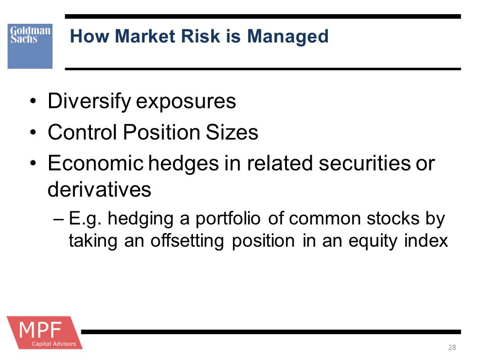 How Market Risk is Managed