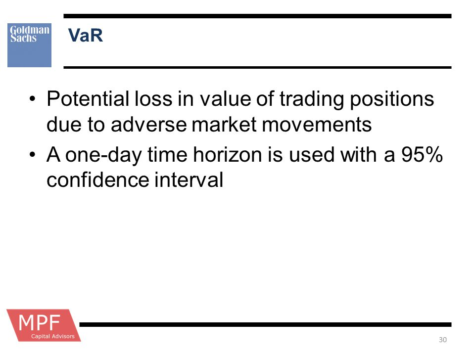 A one-day time horizon is used with a 95% confidence interval