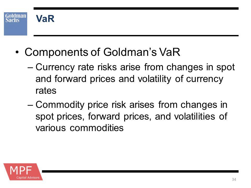 Components of Goldman's VaR
