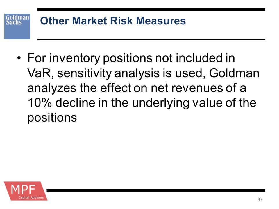 Other Market Risk Measures