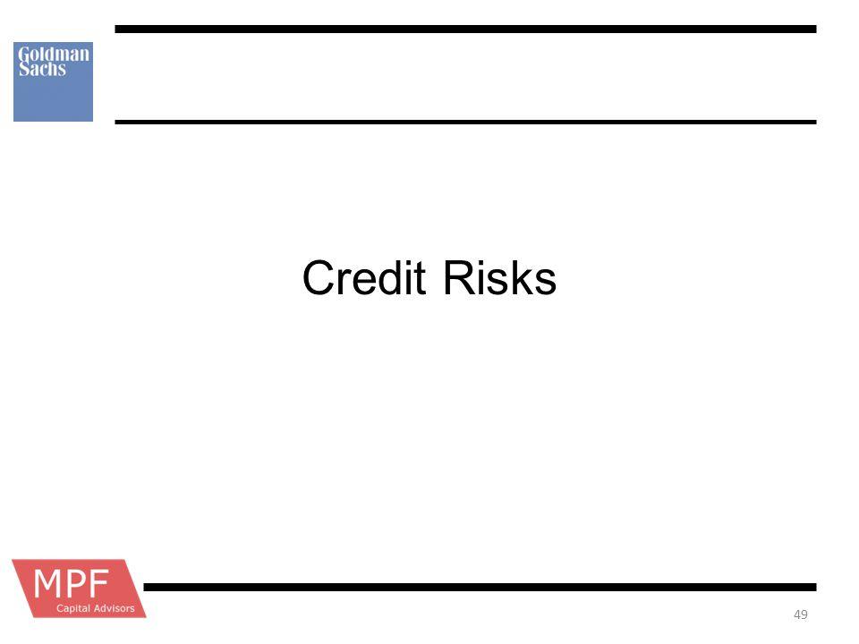 Credit Risks