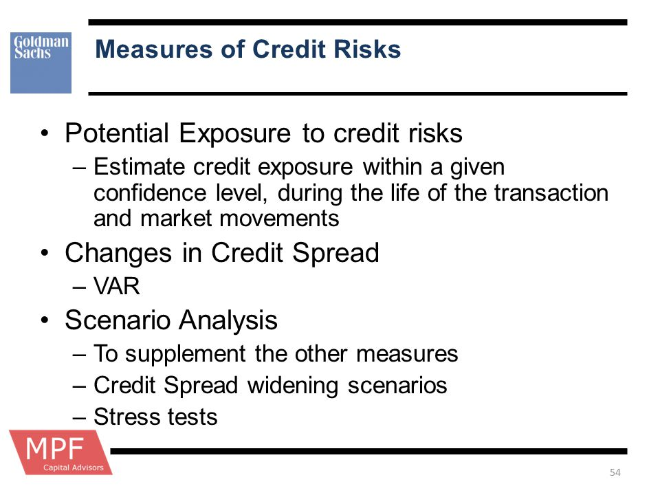 Measures of Credit Risks