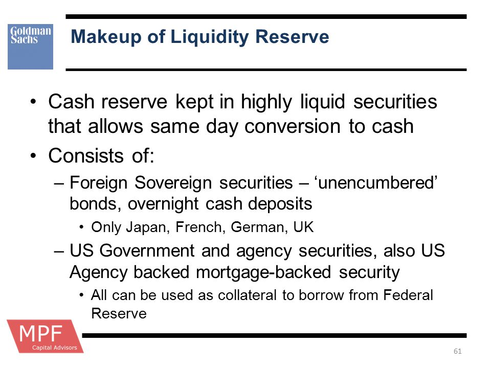 Makeup of Liquidity Reserve