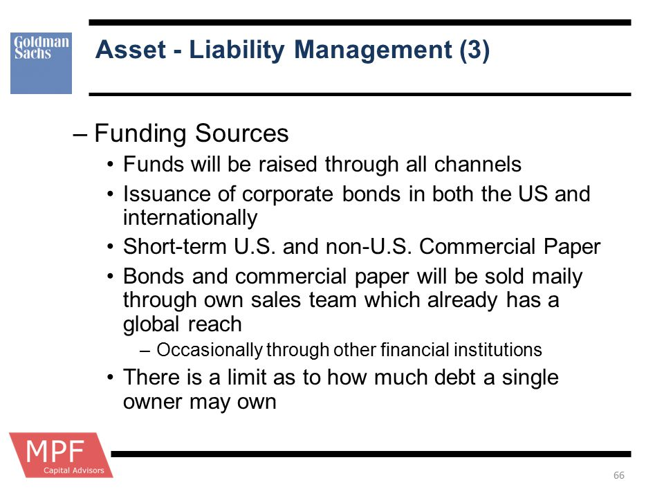 Asset - Liability Management (3)