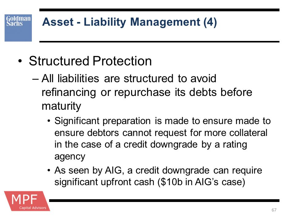 Asset - Liability Management (4)