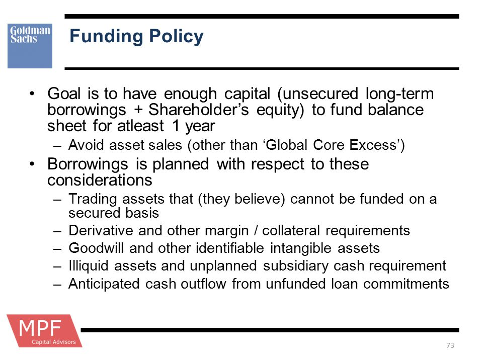 Funding Policy Goal is to have enough capital (unsecured long-term borrowings + Shareholder's equity) to fund balance sheet for atleast 1 year.