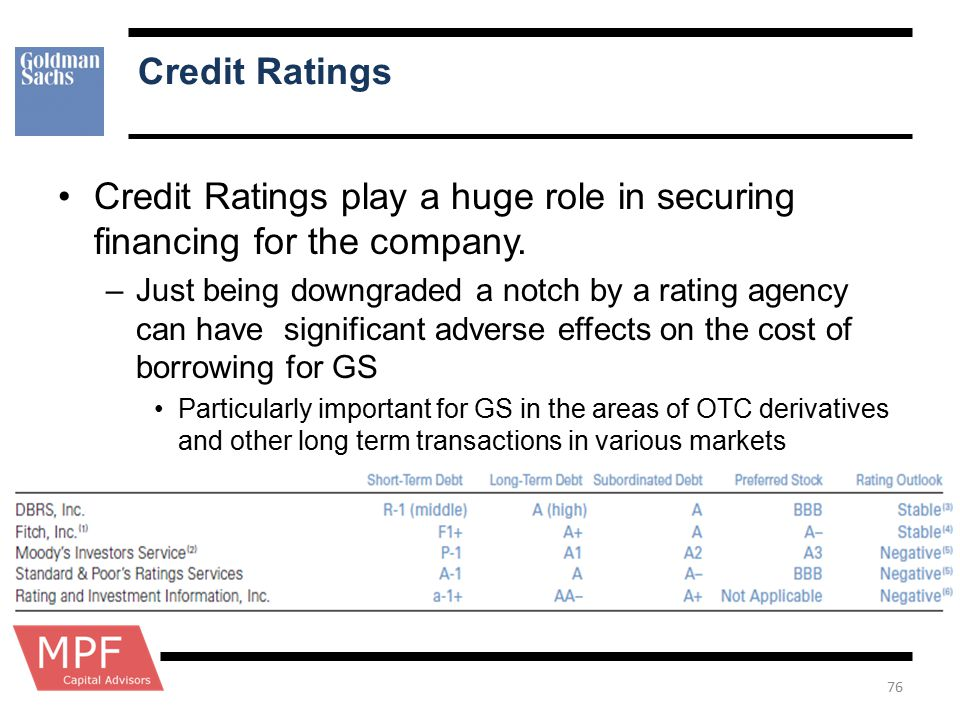 Credit Ratings play a huge role in securing financing for the company.