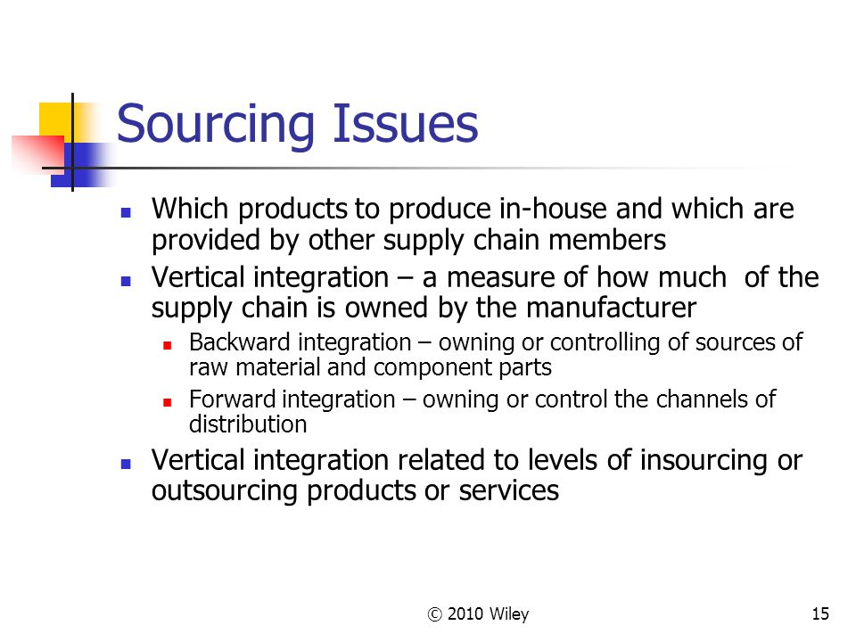 Sourcing Issues Which products to produce in-house and which are provided by other supply chain members.