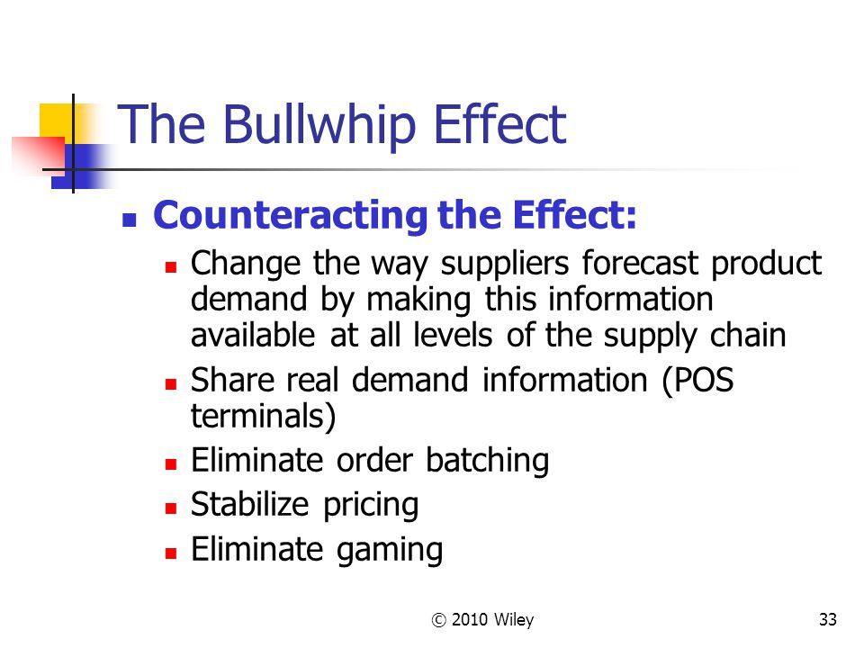 The Bullwhip Effect Counteracting the Effect: