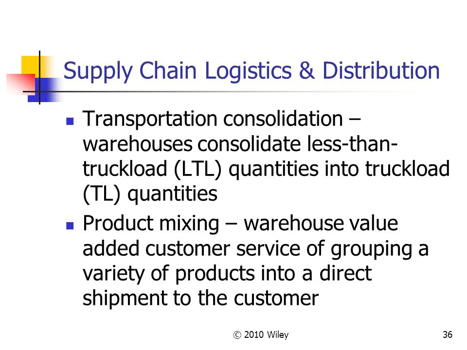 Supply Chain Logistics & Distribution