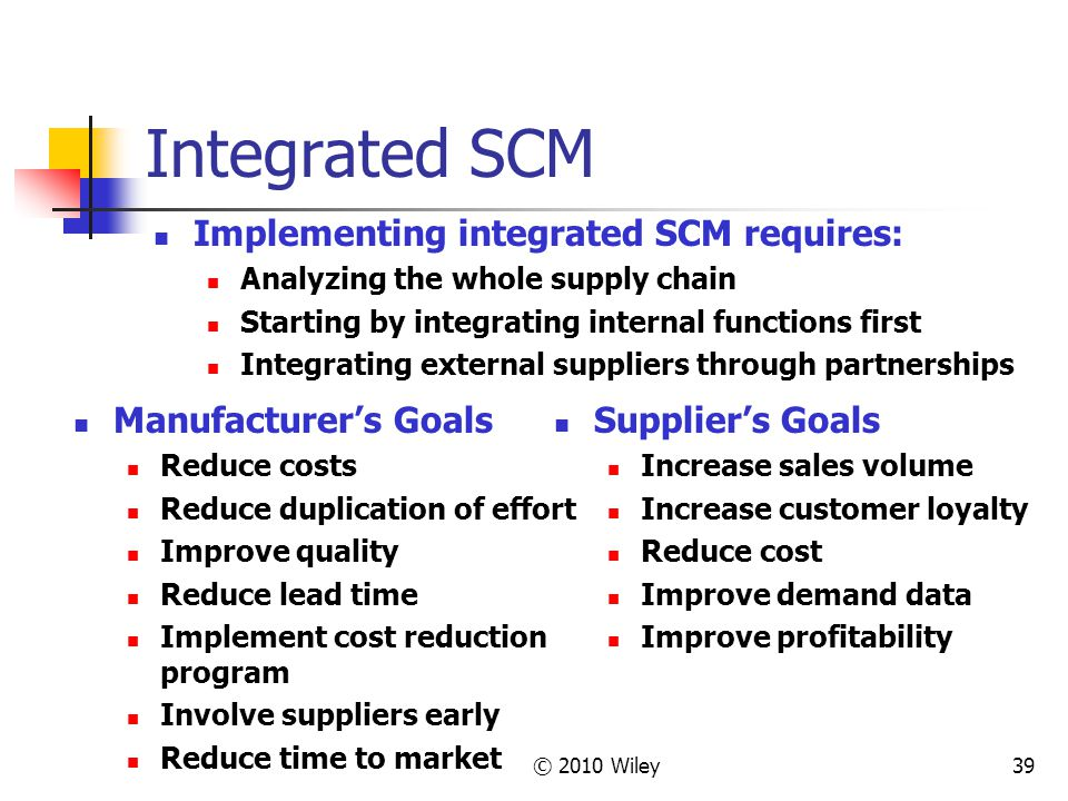 Integrated SCM Implementing integrated SCM requires: