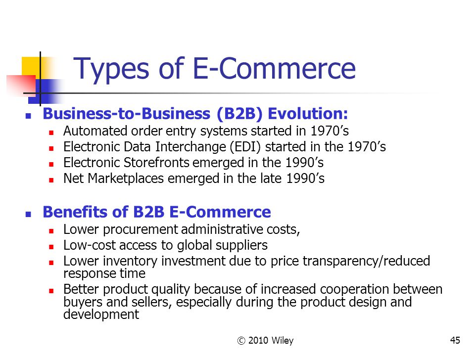 Types of E-Commerce Business-to-Business (B2B) Evolution: