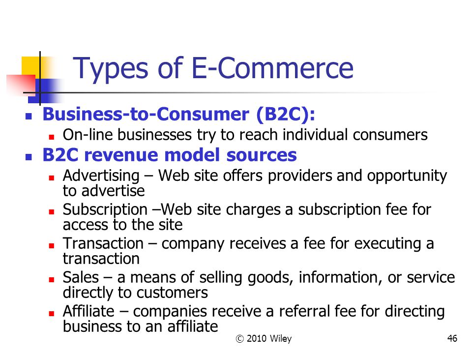 Types of E-Commerce Business-to-Consumer (B2C):
