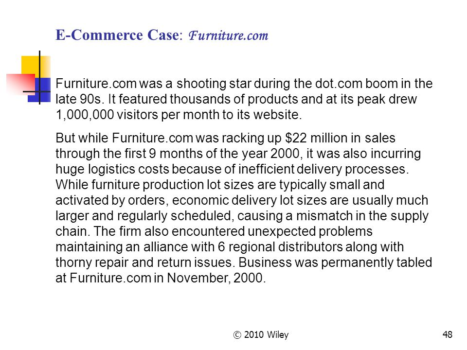 E-Commerce Case: Furniture.com