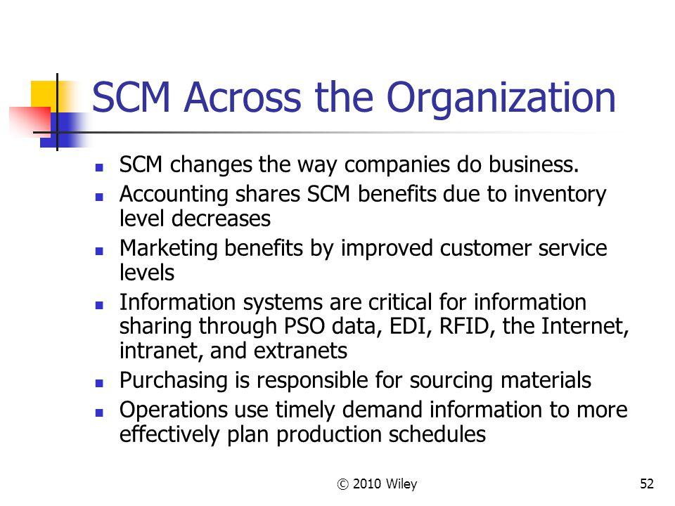 SCM Across the Organization