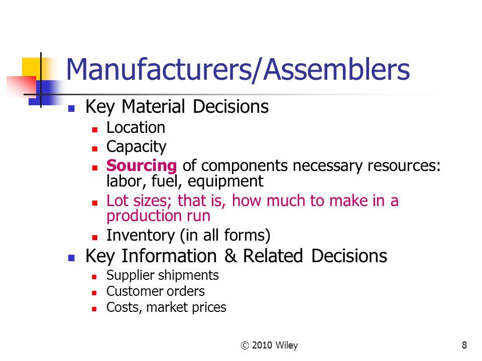 Manufacturers/Assemblers