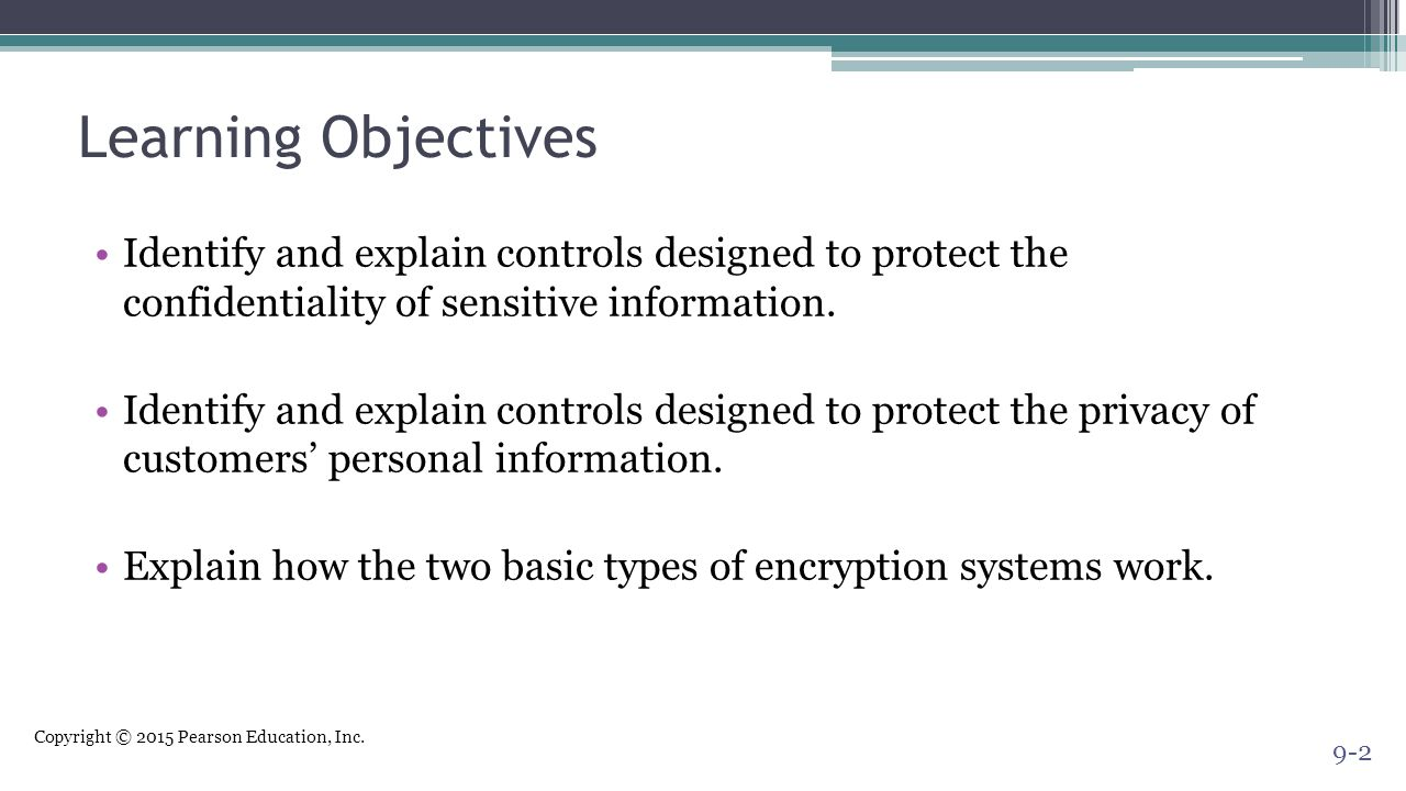 Learning Objectives Identify and explain controls designed to protect the confidentiality of sensitive information.
