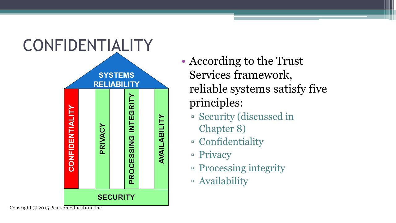CONFIDENTIALITY SYSTEMS. RELIABILITY. According to the Trust Services framework, reliable systems satisfy five principles: