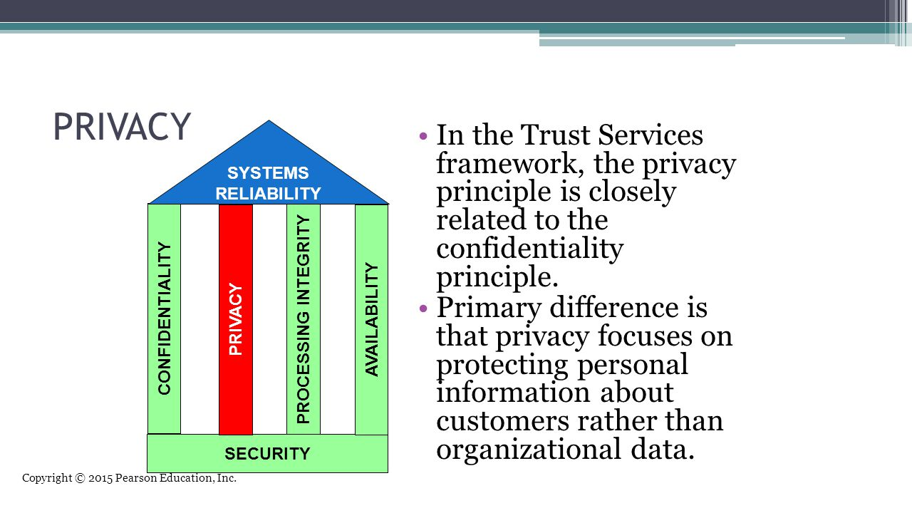 PRIVACY SYSTEMS. RELIABILITY. In the Trust Services framework, the privacy principle is closely related to the confidentiality principle.