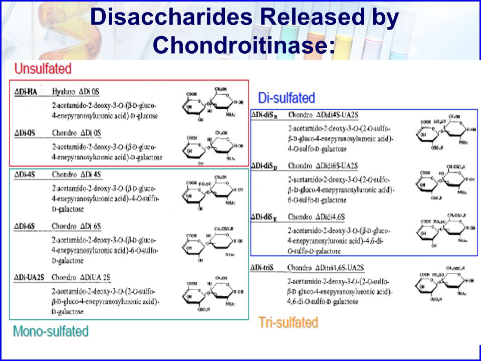 Disaccharides Released by Chondroitinase: