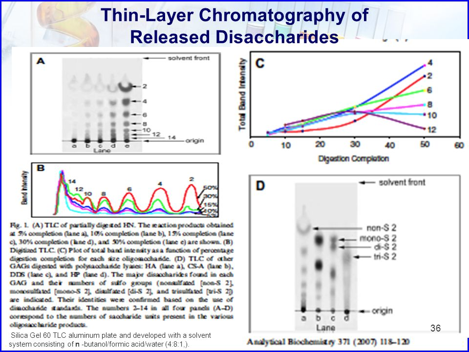 Thin-Layer Chromatography of Released Disaccharides