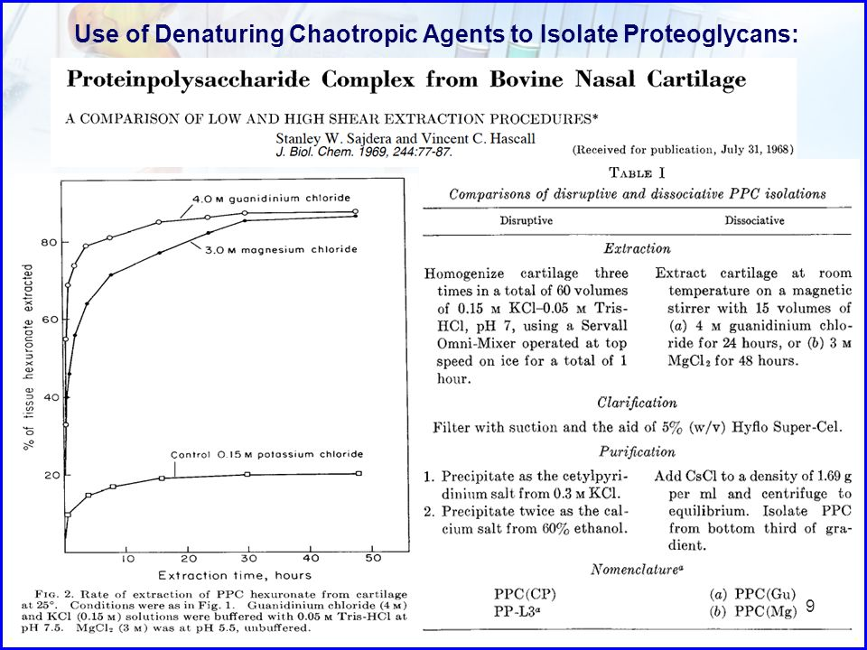 Use of Denaturing Chaotropic Agents to Isolate Proteoglycans: