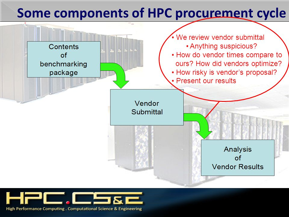 Some components of HPC procurement cycle