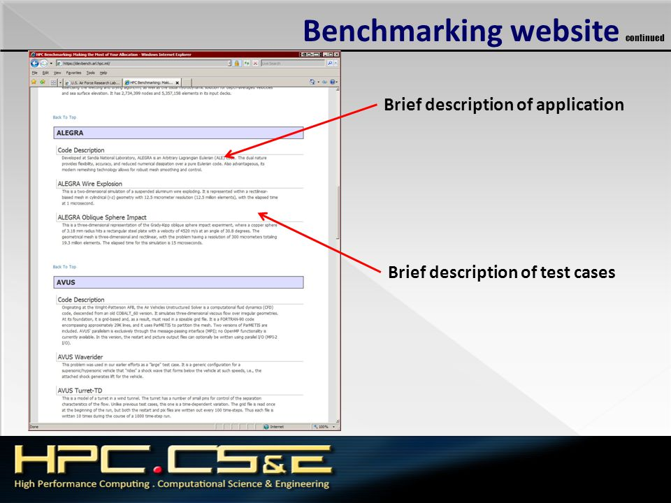 Brief description of application Brief description of test cases