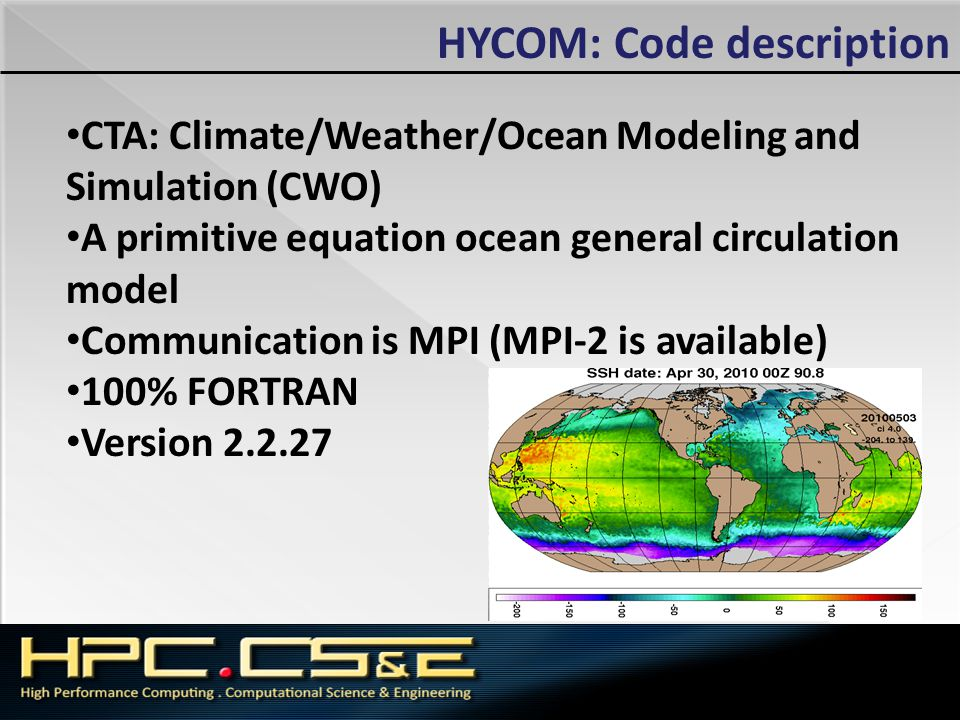 HYCOM: Code description