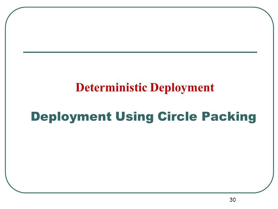 Deterministic Deployment