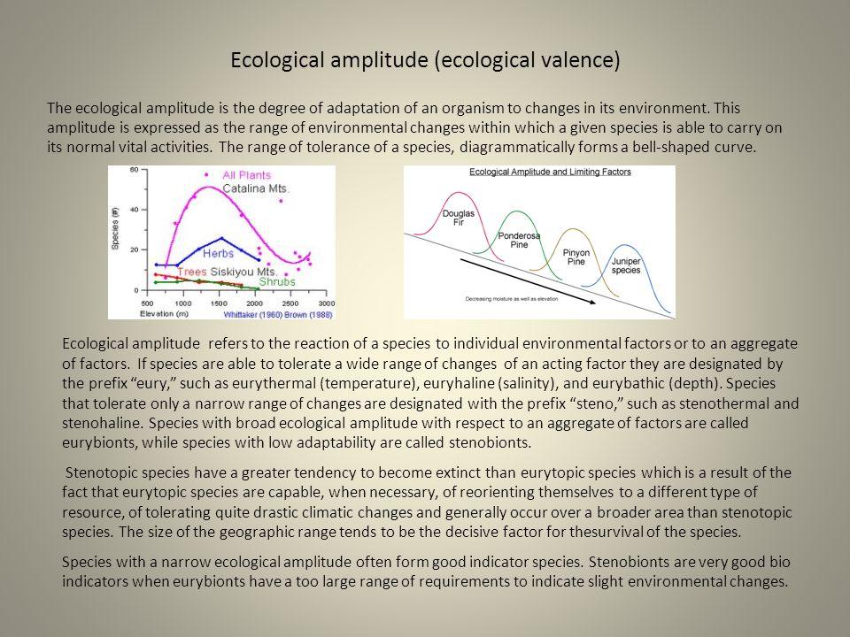 Ecological amplitude (ecological valence)