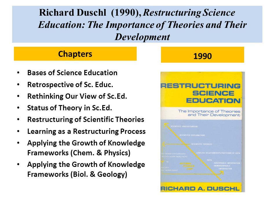 Richard Duschl (1990), Restructuring Science Education: The Importance of Theories and Their Development
