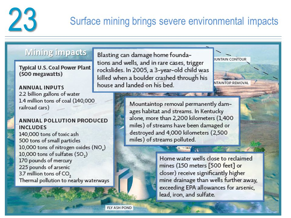 23 Surface mining brings severe environmental impacts Mining impacts