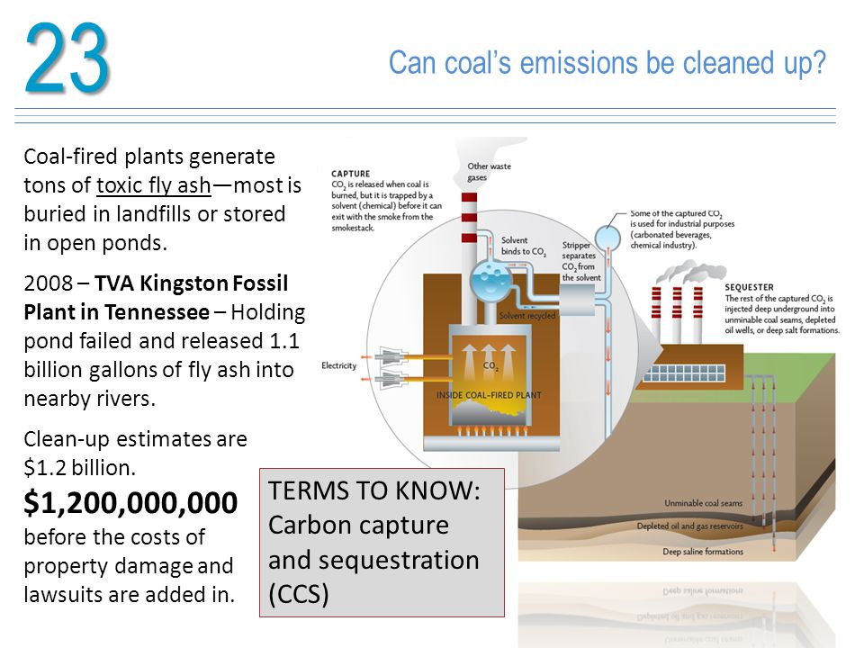 23 $1,200,000,000 Can coal's emissions be cleaned up