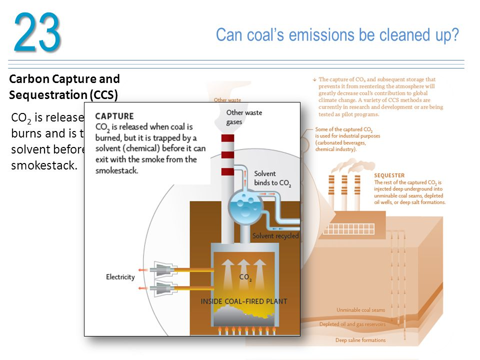 23 Can coal's emissions be cleaned up