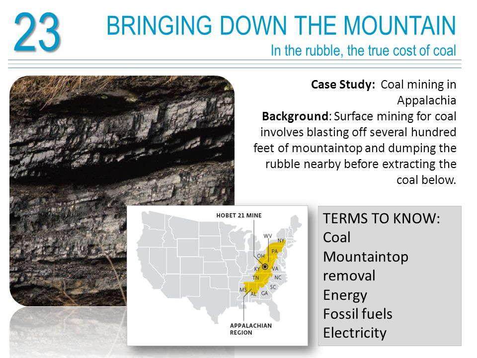 23 BRINGING DOWN THE MOUNTAIN TERMS TO KNOW: Coal Mountaintop removal