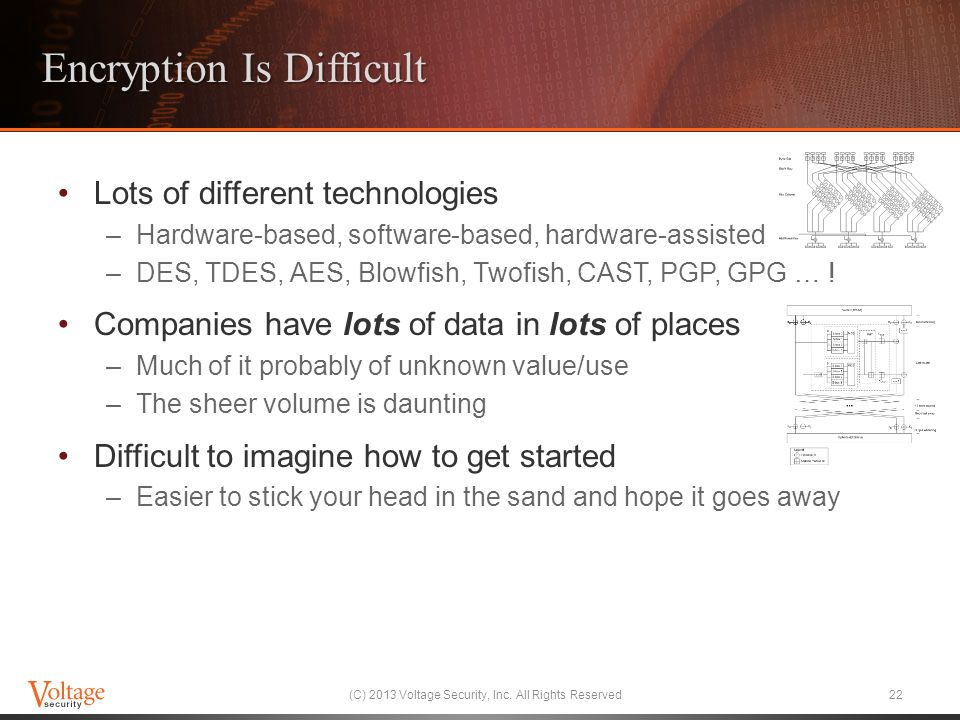 Encryption Is Difficult