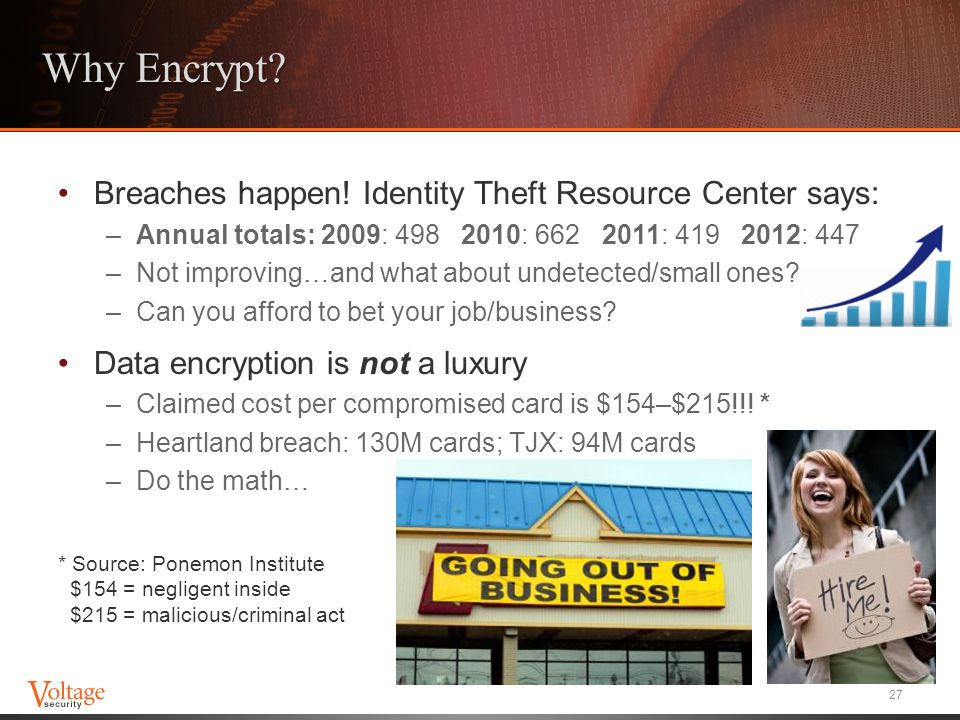 Why Encrypt Breaches happen! Identity Theft Resource Center says: