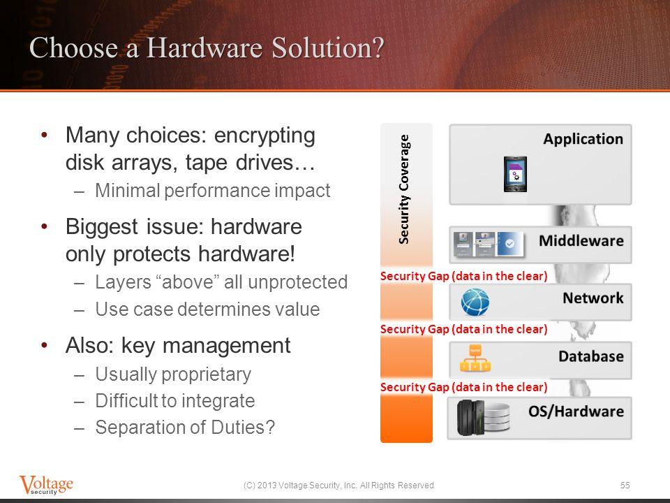 Choose a Hardware Solution