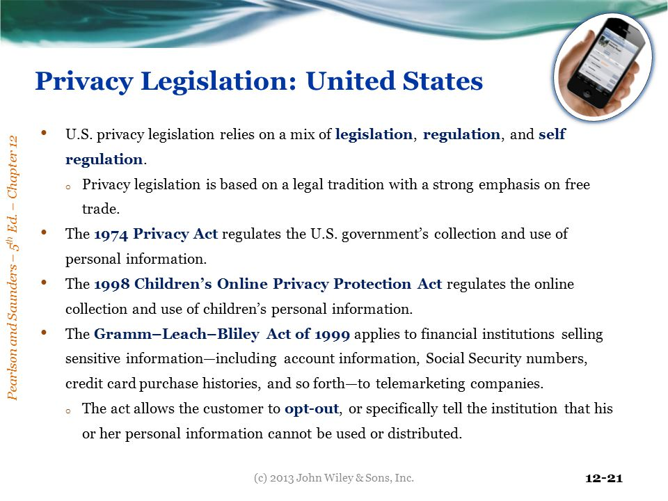 Privacy Legislation: United States