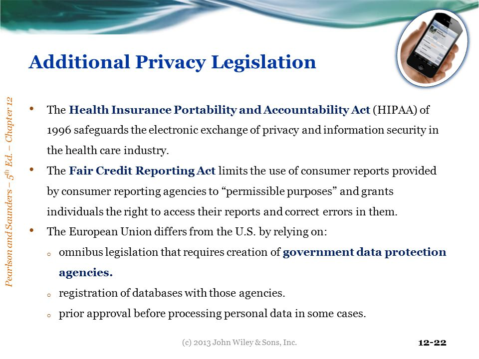 Additional Privacy Legislation