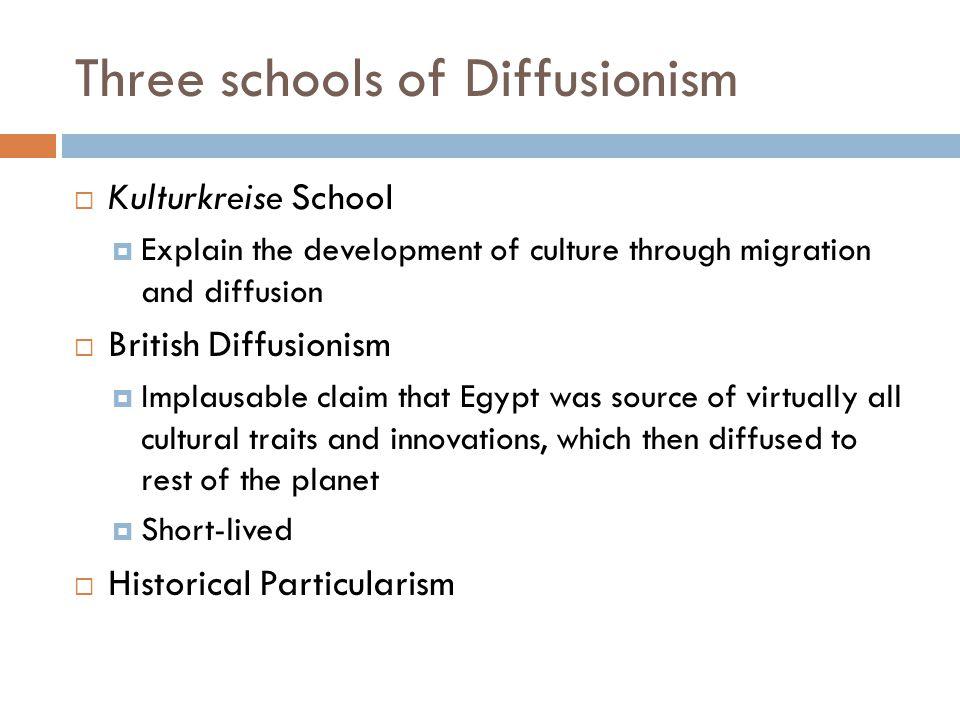Three schools of Diffusionism