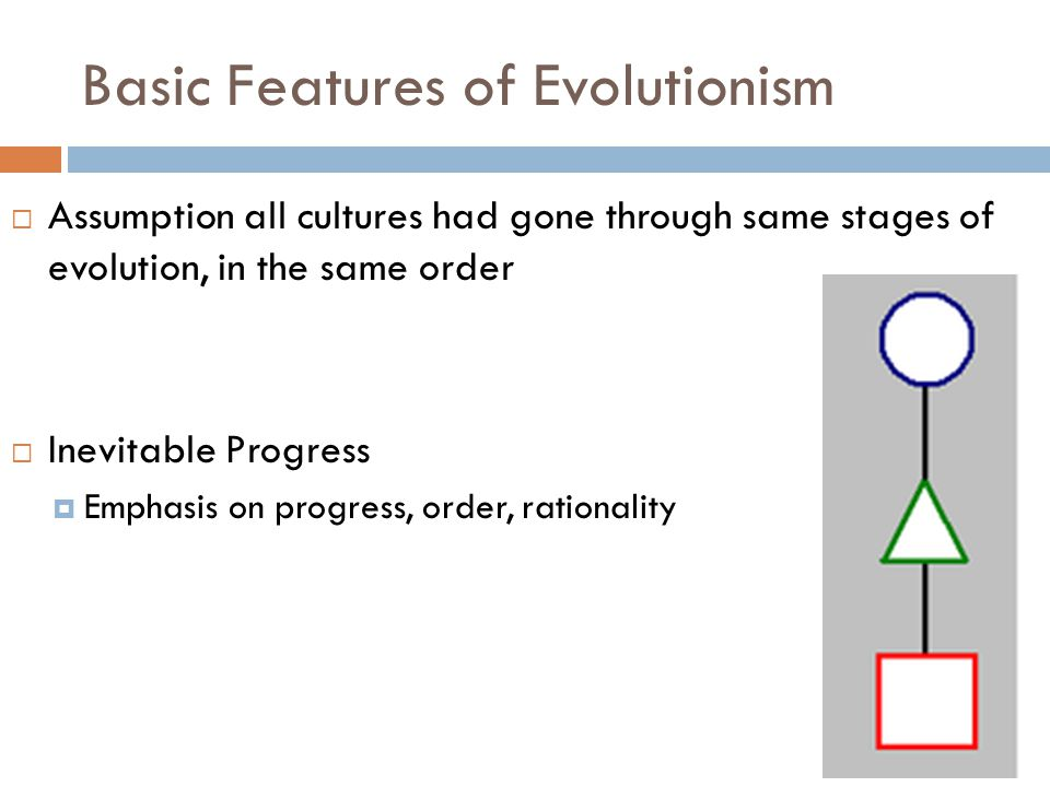Basic Features of Evolutionism