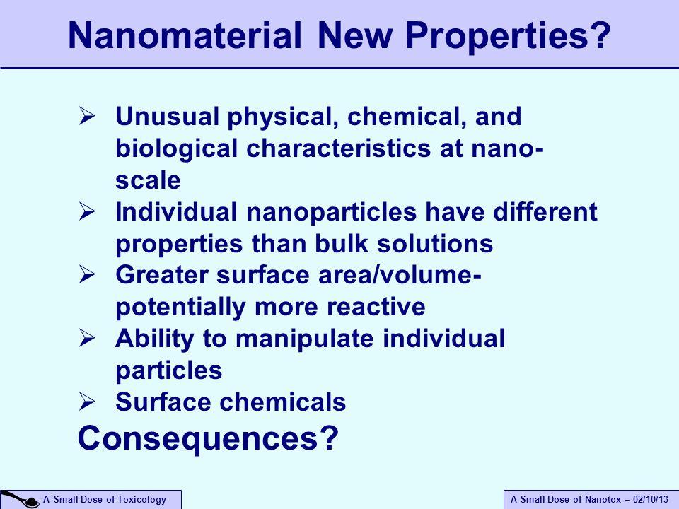 Nanomaterial New Properties