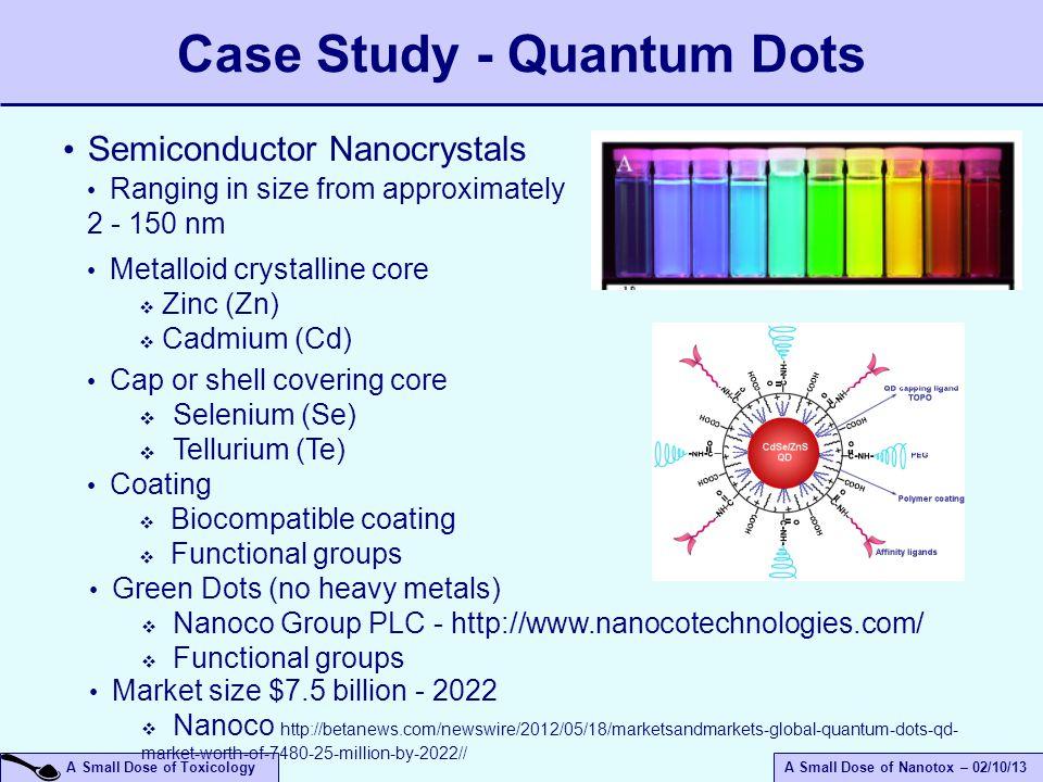 Case Study - Quantum Dots